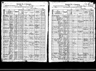 1905 Wisconsin Census